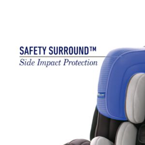 Safe Surround™